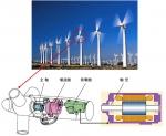 風力発電機の構造