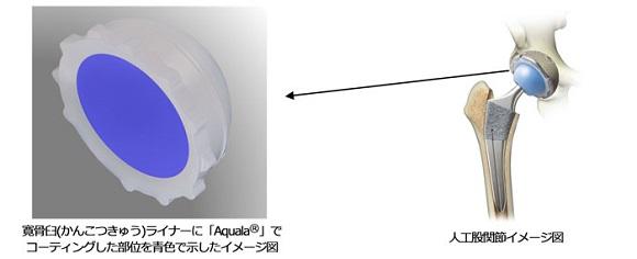 Aqualaのイメージ図
