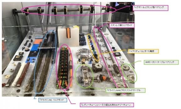 イグス: イグス 水中で無潤滑・メンテナンスフリーで稼働できるポリマー製品で構成したデモ機
