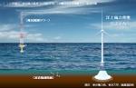 洋上風力発電システム実証研究イメージ図