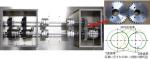 京都大学「非円形歯車を用いた2段変速システム」