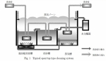 旭硝子「アサヒクリンAE-3000」を使った乾燥システムの一例