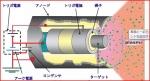 アルバック理工「アークプラズマ成膜装置原理図」