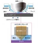 ニコン液浸露光装置
