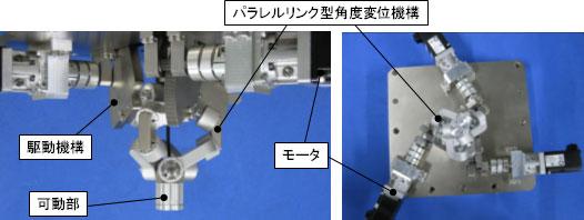 NTN「パラレルリンク型高速角度制御装置」