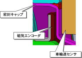 高密封性ハブユニット軸受の構造(日本精工)