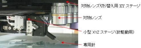 NTN「微細異物除去装置(装置主要部) 150mm(幅)×150mm(奥行)×45mm(高さ)」