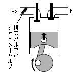 排気ブレーキイメージ図