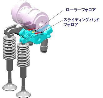 排気バルブ二度開きによる吸気工程EGRシステム