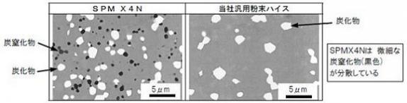 炭窒化物分布状況比較