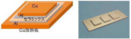 三菱マテリアル「Cu放熱板一体型DBA基板(反り低減タイプ)」