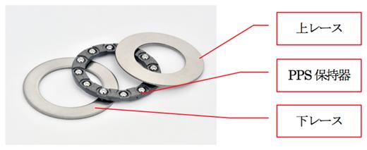 ジェイテクト「PPS保持器付きスラスト玉軸受」